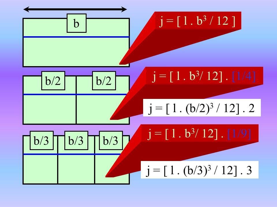 j = [ l . b3 / 12 ] b. j = [ l . b3/ 12] . [1/4] b/2. b/2. j = [ l . (b/2)3 / 12] . 2. j = [ l . b3/ 12] . [1/9]